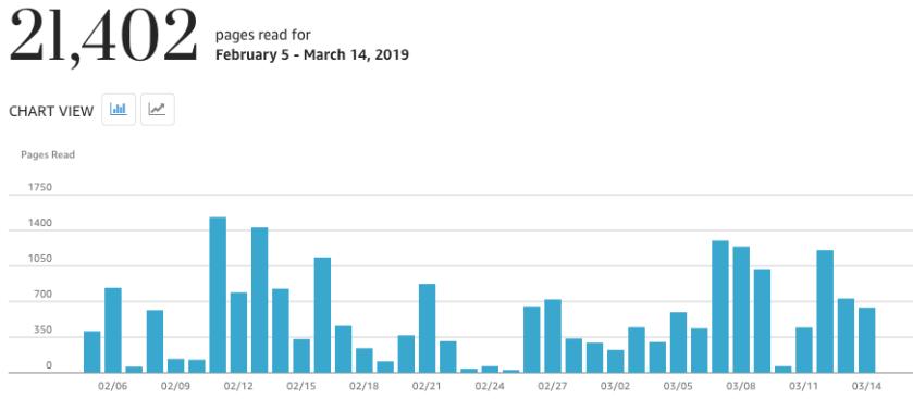 Screen Shot 2019-03-15 at 9.47.21 AM